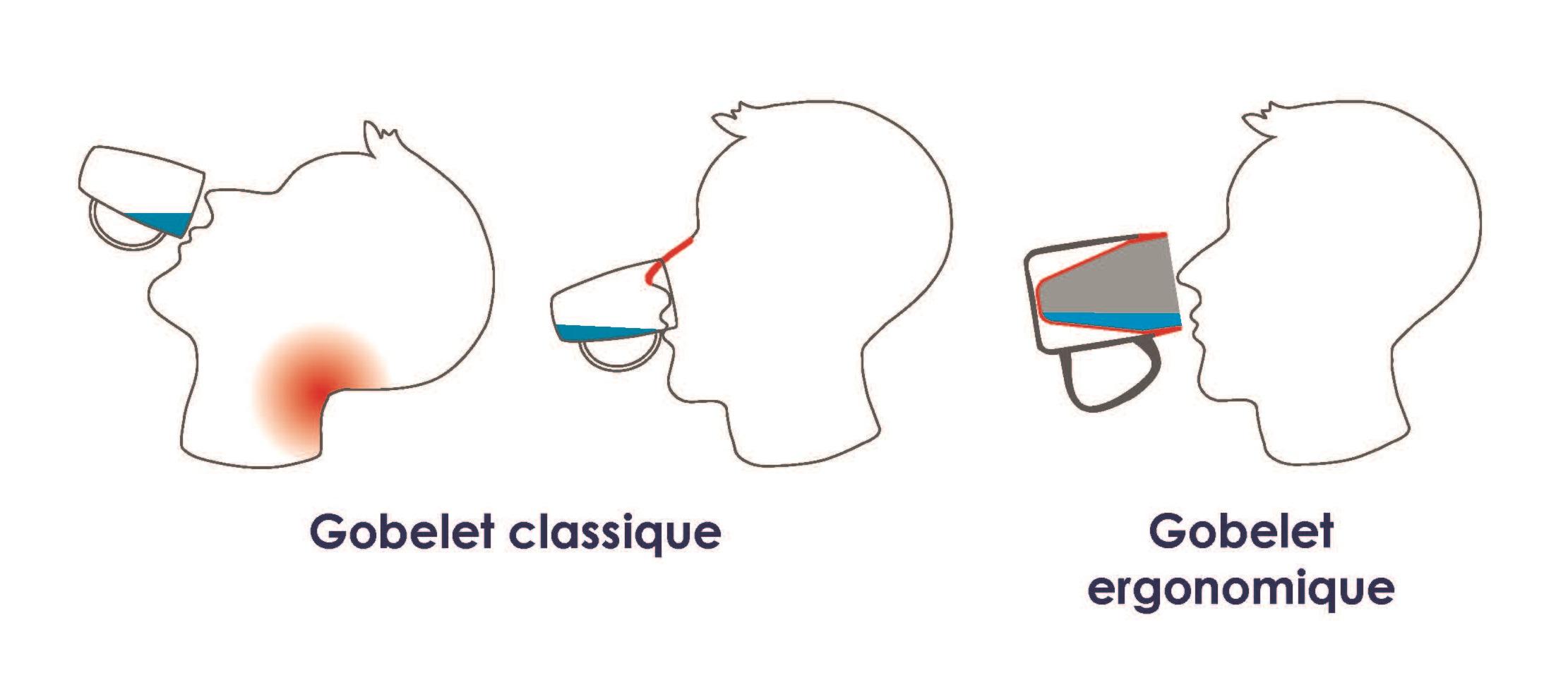 2-schema Gobelet conoqie.jpg