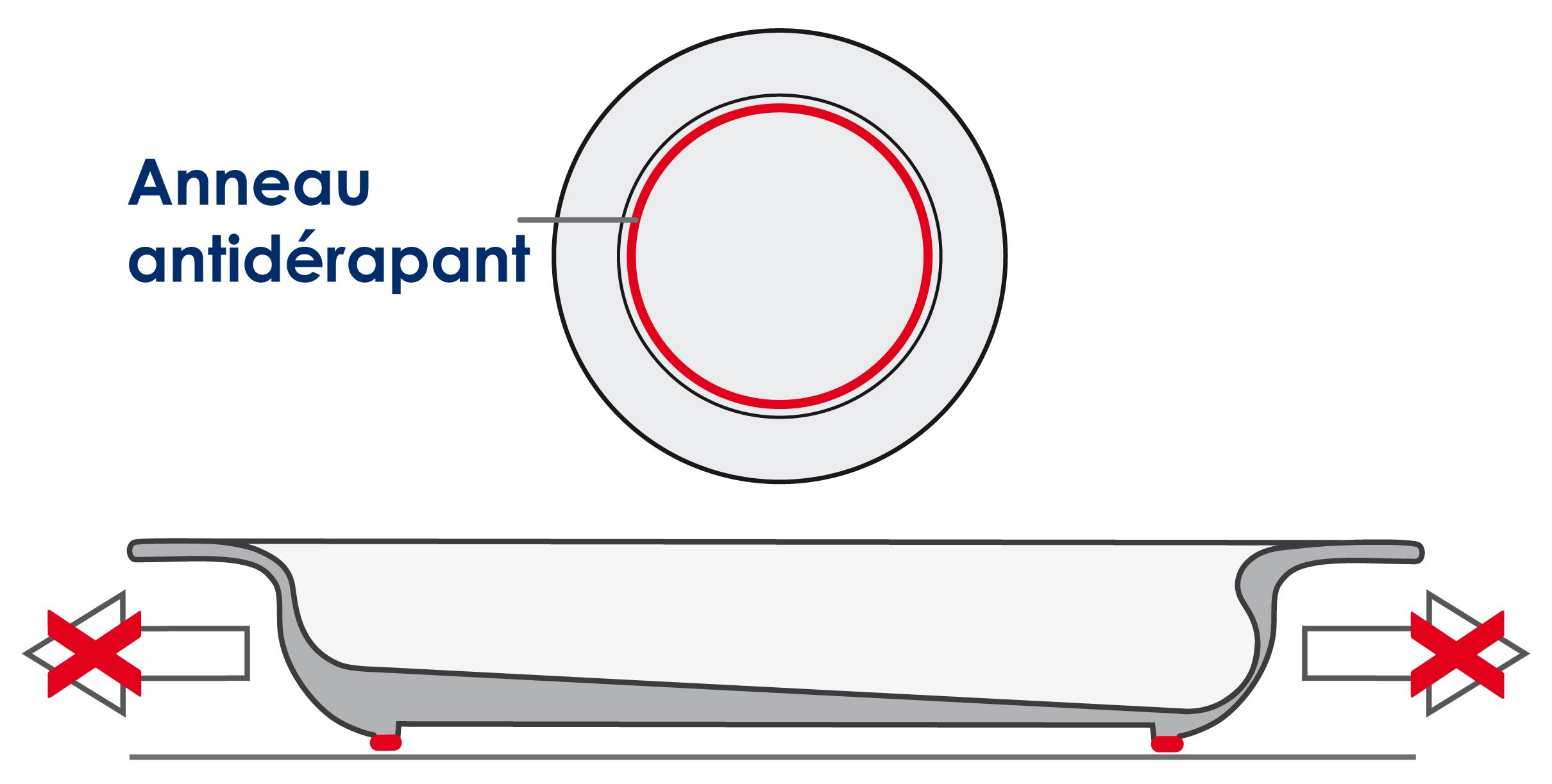 6-schema anneau antiderapant.jpg